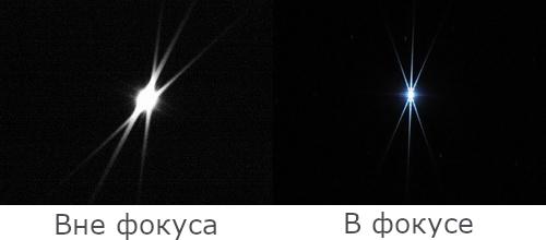 Дифракционная картина звезды с надетой маской Бахтинова